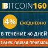 bitcoin160