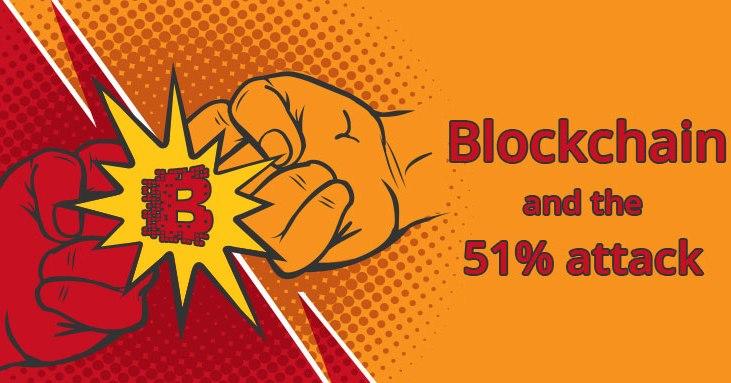 bitcoin 51 ataka)