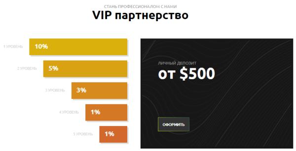 VIP партнерство в Sportexpert