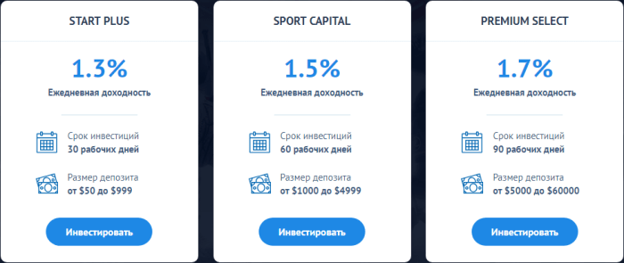 Инвестиционные планы проекта SportLine