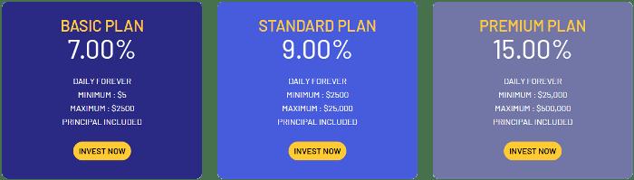 Инвестиционные планы проекта Inviro
