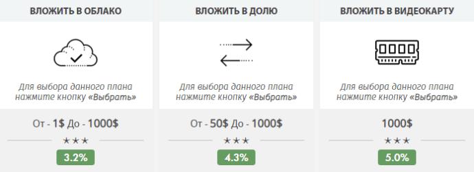 Инвестиционные планы проекта Ucoint