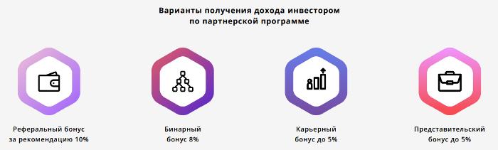 Партнерская программа проекта Ztrade