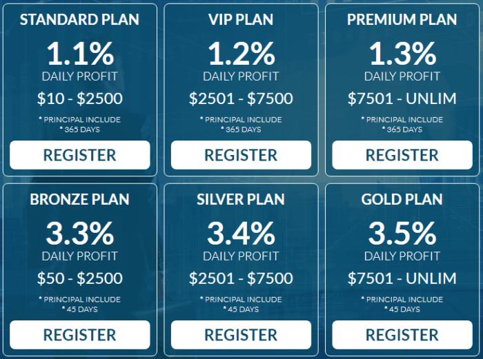 Инвестиционные планы проекта Just Investing Online