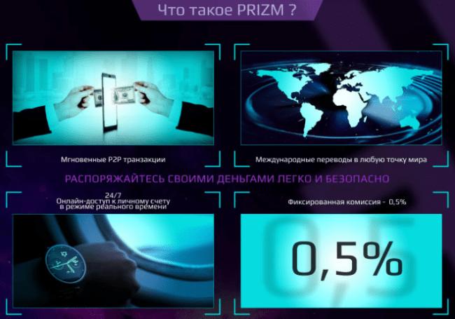 Обзор проекта Prizm Space Bot