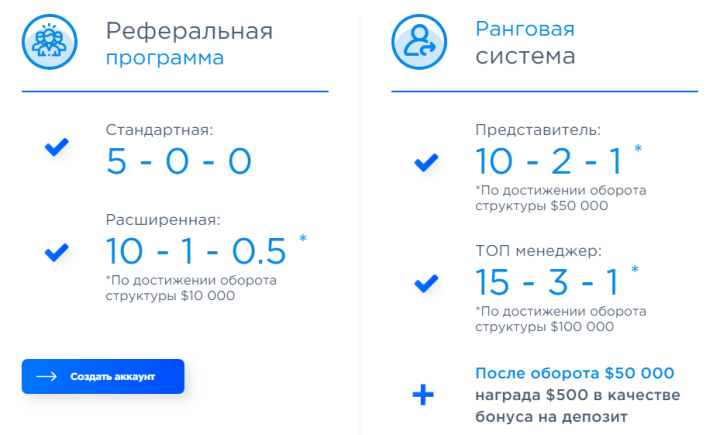 Партнерская программа проекта Oneos