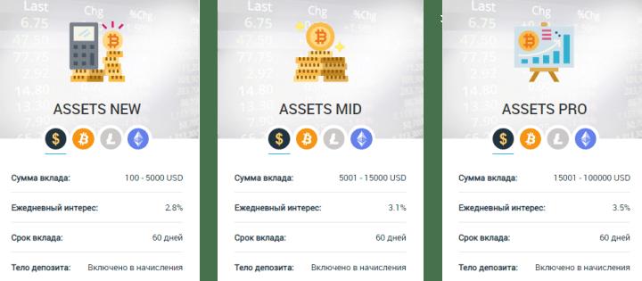 Инвестиционные планы проекта Cryptengram