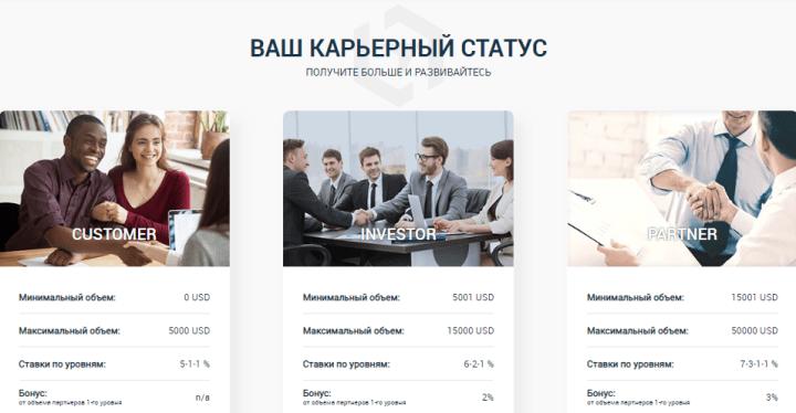 Партнерская программа проекта Cryptengram