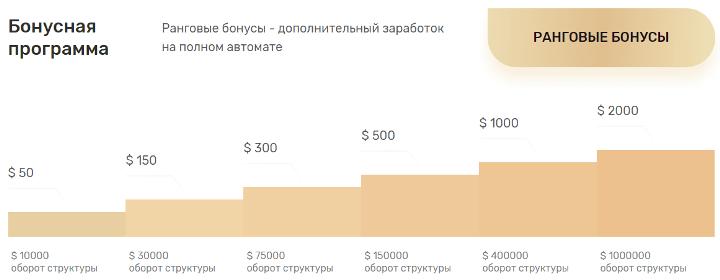 Бонусная программа проекта Gold8
