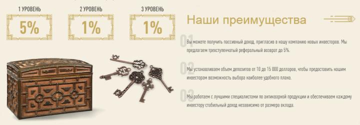 Партнерская программа проекта Vintage Invest