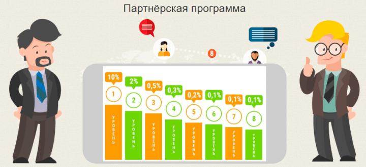 Партнерская программа проекта SuperKopilka