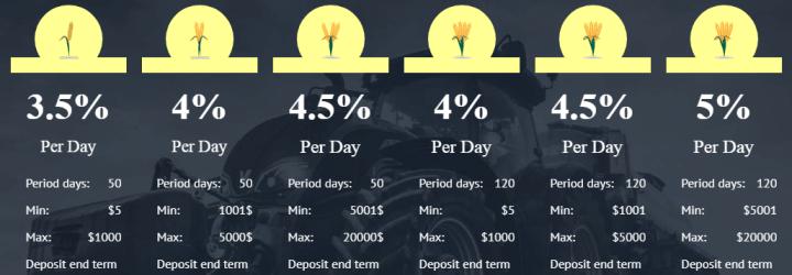 Инвестиционные планы проекта Agroin