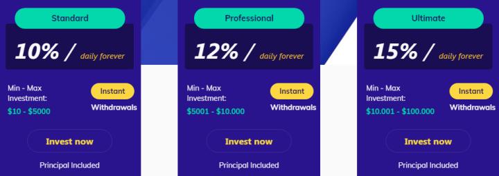 Инвестиционные планы проекта Finance Agility