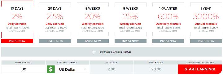 Инвестиционные планы проекта Picus