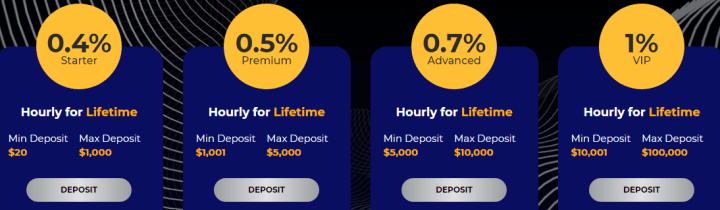 Инвестиционные планы проекта BTC Millionaire