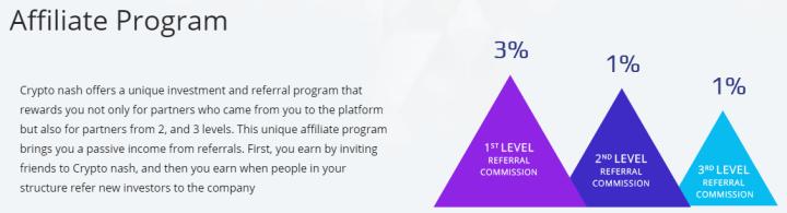 Партнерская программа проекта Crypto Nash