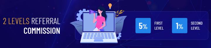 Партнерская программа проекта BitPerfect