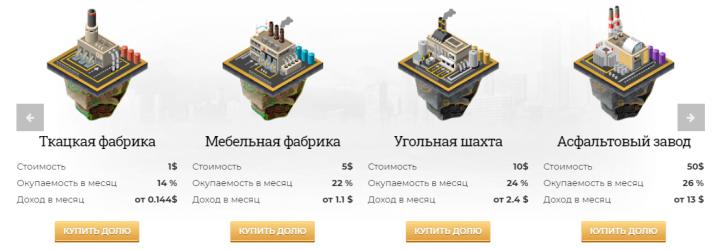Инвестиционные планы проекта Magnat Games