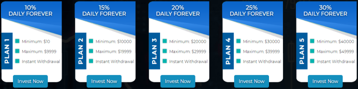 Инвестиционные планы проекта Ex-Trades
