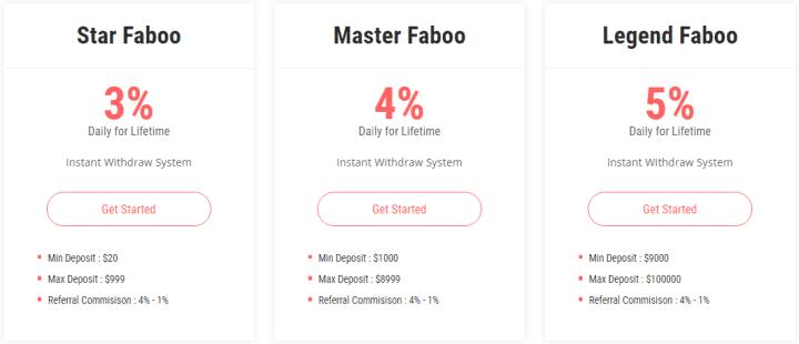Инвестиционные планы проекта Fabzaa