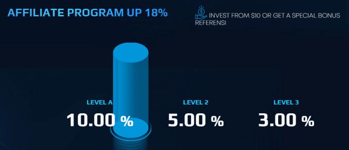 Партнерская программа проекта Praem Capital