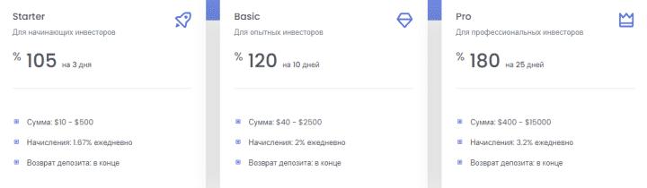 Инвестиционные планы проекта Veloxy