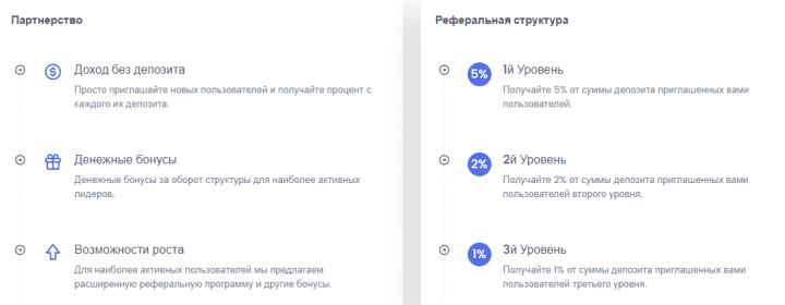 Партнерская программа проекта Veloxy