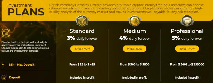 Инвестиционные планы проекта Bitmatex