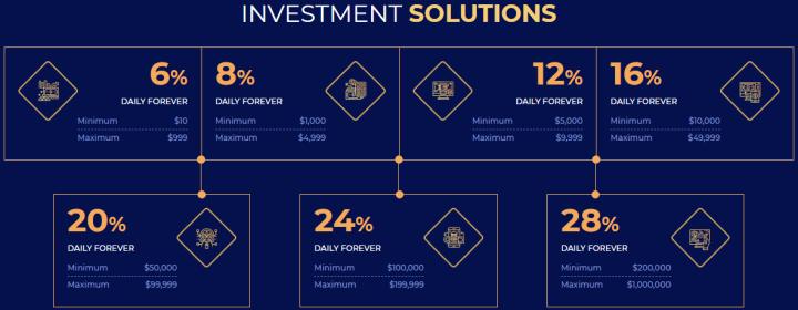 Инвестиционные планы проекта MinerPalas