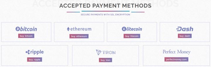 Платежные системы проекта MedTech