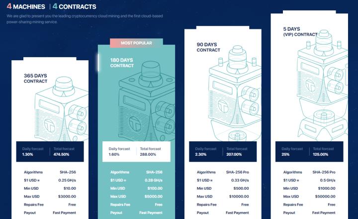Инвестиционные планы проекта Envbtc