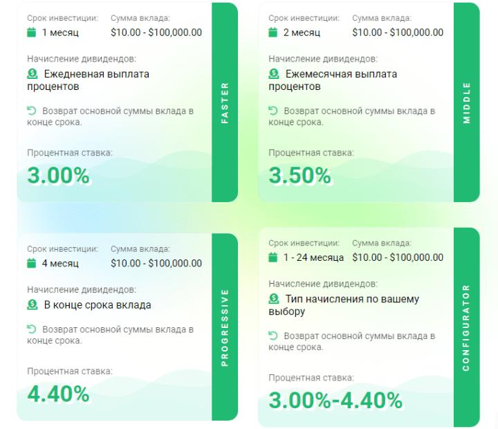 Инвестиционные планы проекта Aura4 Finance