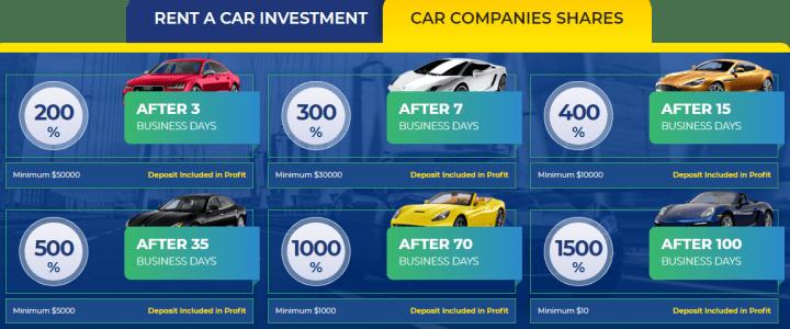 Инвестиционные планы проекта Zeppelin Cars