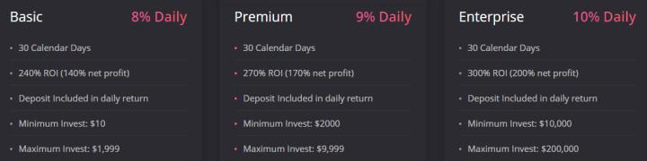 Инвестиционные планы проекта Crypto Spot