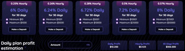 Инвестиционные планы проекта Crowd Hash
