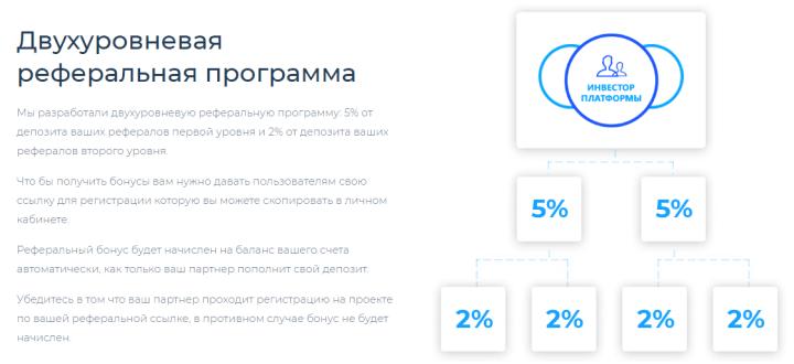 Партнерская программа проекта Crypto Rocket