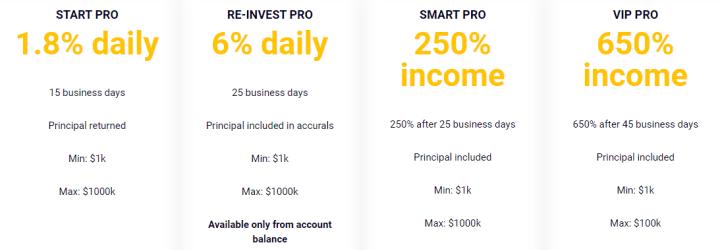 Инвестиционные планы проекта X100 Fund